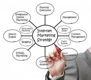 internet-marketing-web-500x440